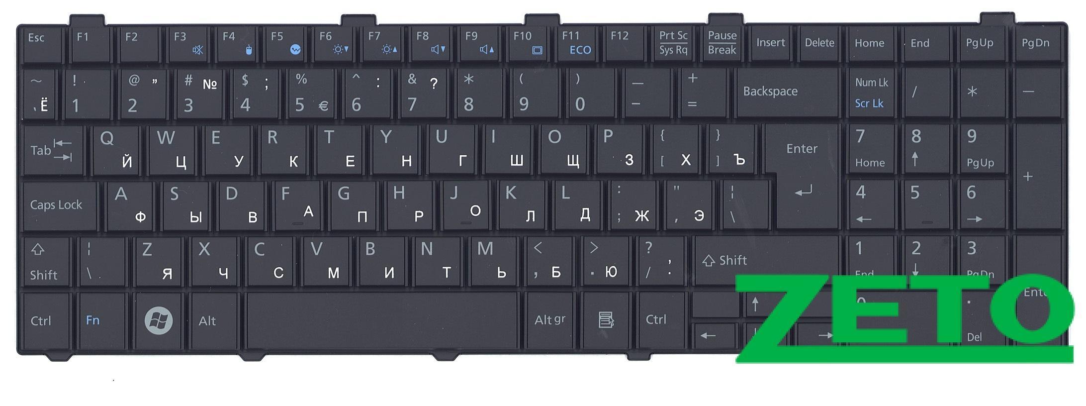 раскладка клавиатуры на фотографии